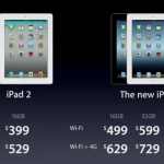 The new iPad models
